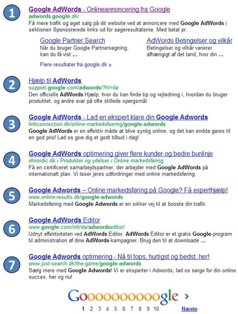 kun 7 resultater på side 1 i google